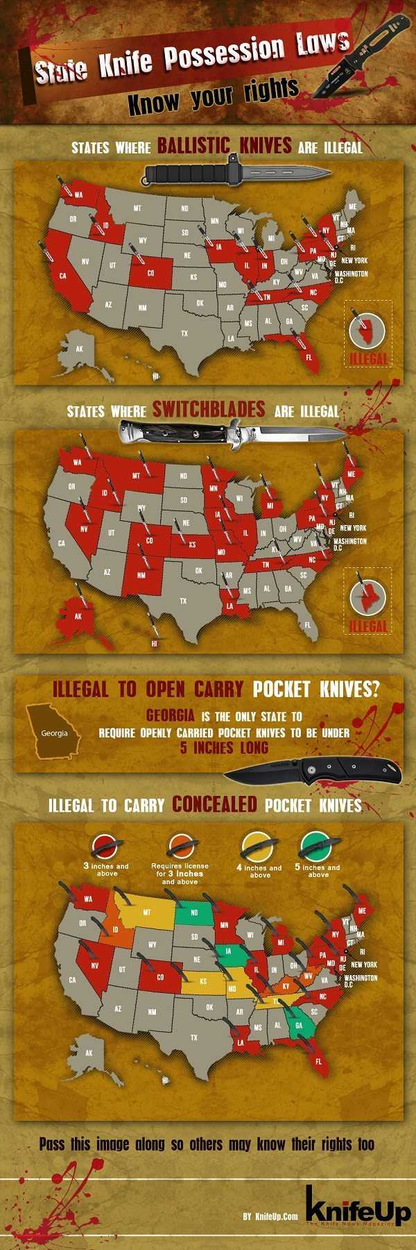 State Knife Carry Laws - Infographic 1