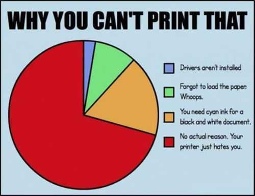 why you cant print that pie chart