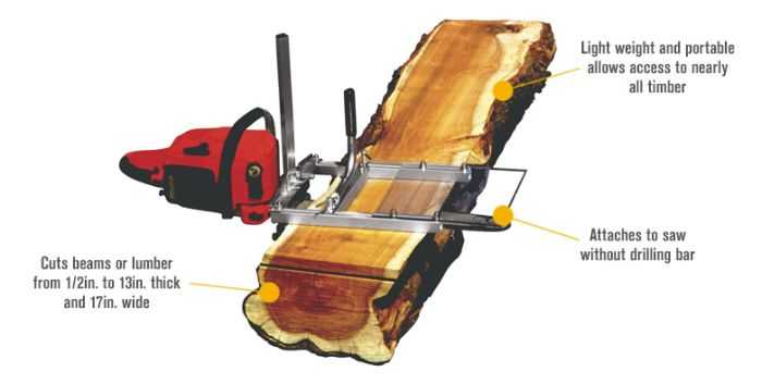 Granberg Chain Saw Mill - Cut Your Own Lumber Like A Boss pictures 001