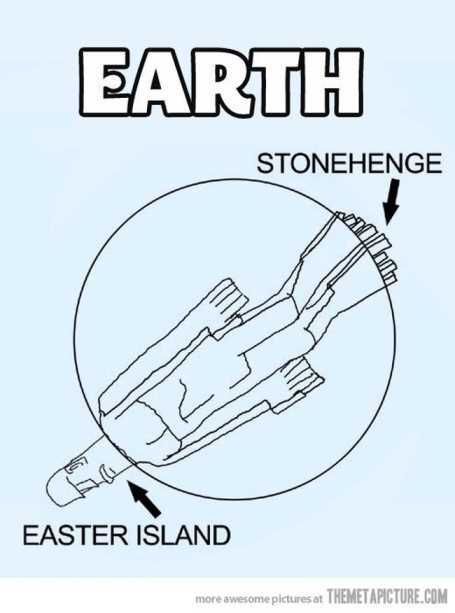 earth-where-is-stonehenge