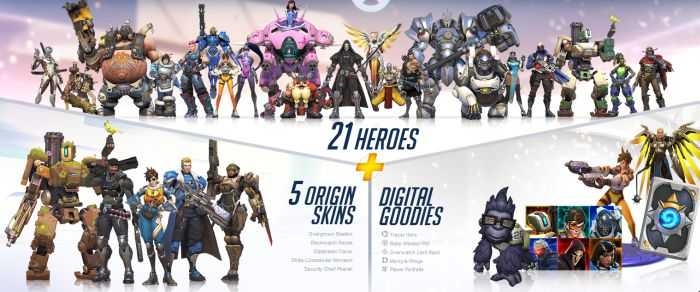 Overwatch Collector's Edition For The PC price and review 2 201