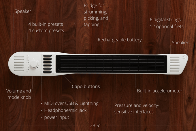 List of features in the Artiphon Instrument 1