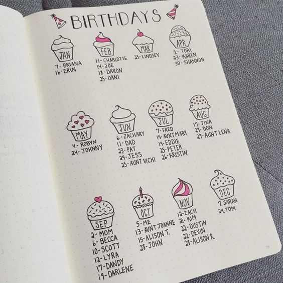 Bullet Journal Ideas - Birthday Template Ideas