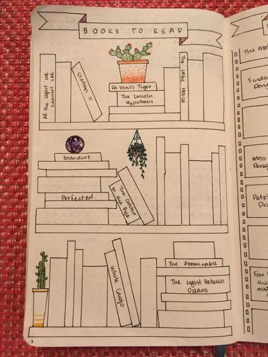 Bullet Journal Ideas - Books Tracker