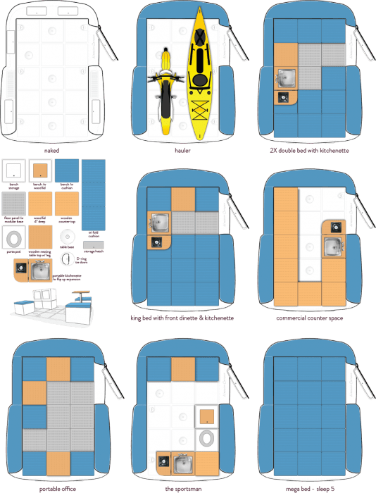 The Happier Camper - Layouts