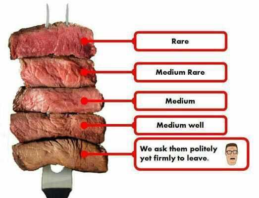 Funny Images Clean - 5 degrees of steak