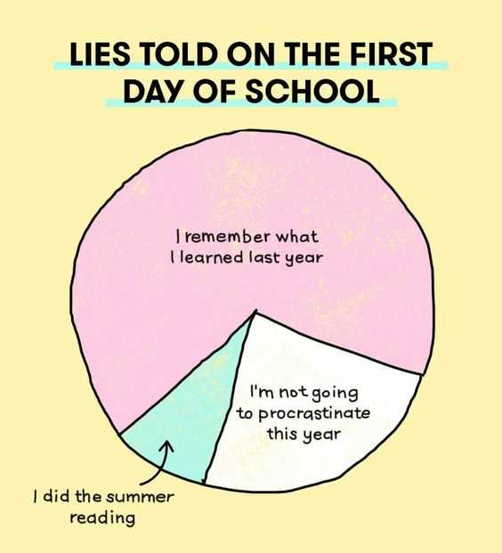 pie chart showing lies told to teachers on the first day of school