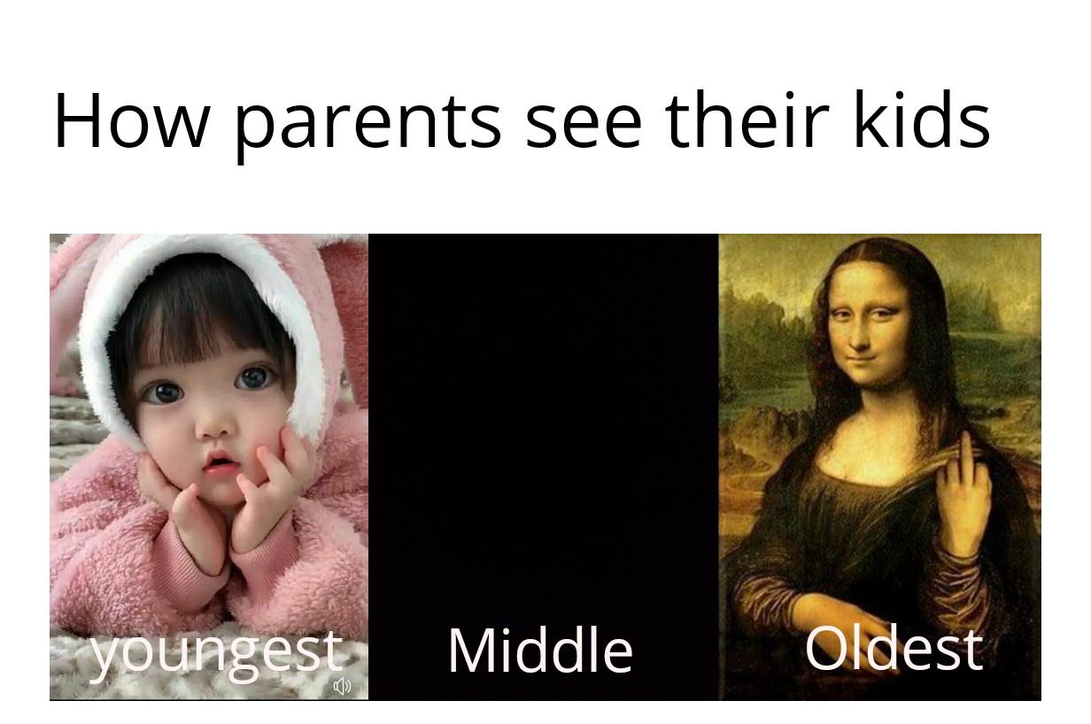 Facebook Middle Child Memes